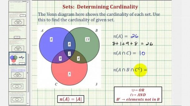 Venn Diagram Sets Calculator Venn Diagram Math Anchor Charts Diagram