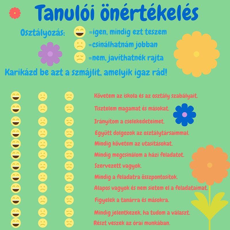 Jópofa értékelőlap kis tanulóknak :)
