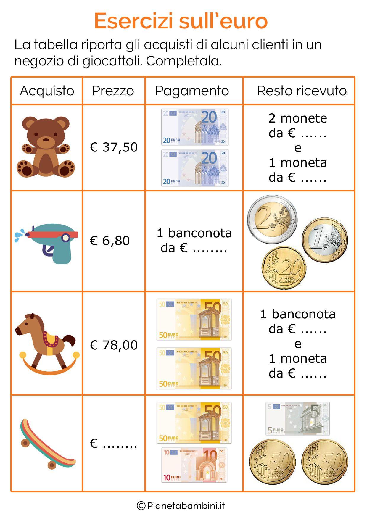 Schede Didattiche sull'Euro per Bambini della Scuola