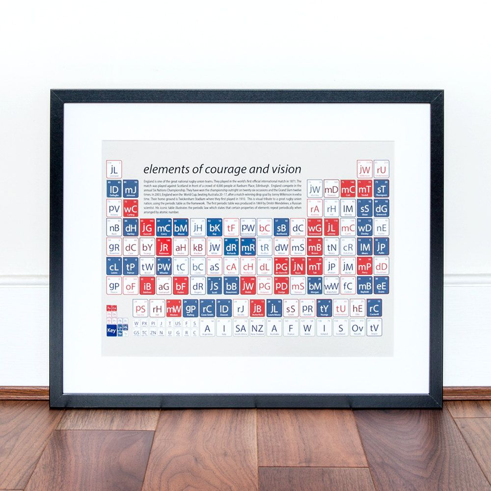 Rugby Rugby Periodic Table England Rugby Rugby Gift Rugby Etsy Periodic Table Art Rugby Gifts Rugby Art