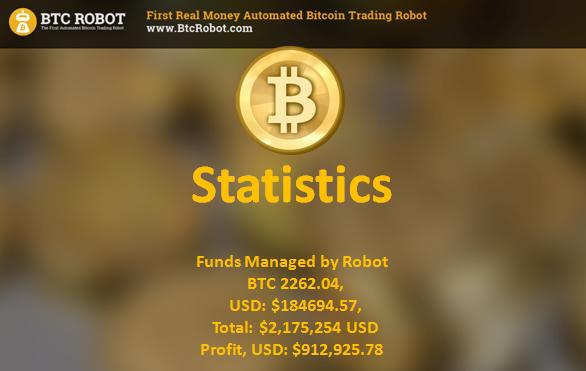 Bitcoin Robot Results
