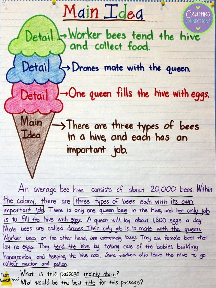 Main Idea Anchor Chart Free Worksheet Included Pinterest