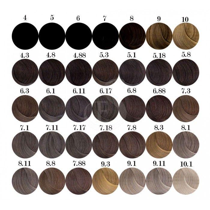 Chocolate Brown Hair Color Loreal Majirel Cool Cover Loreal Majirel