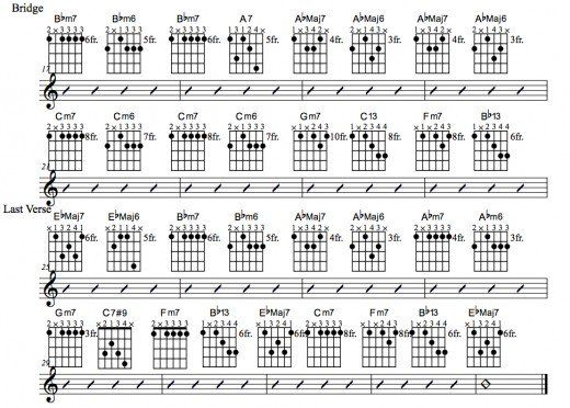 Jazz Guitar Lessons Misty Chord Chart Guitar Lessons Pinterest