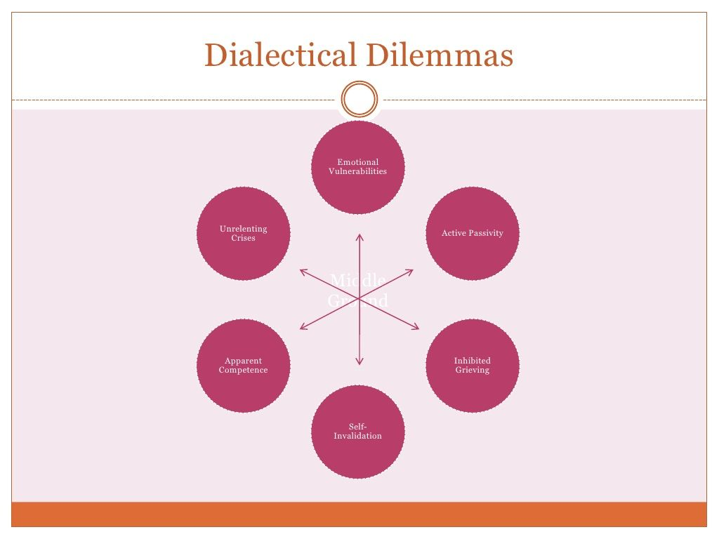 Workbooks dialectical behavior therapy skills workbook : DBT ~ Dialectical Dilemmas | {Therapize} | Pinterest | Dbt ...