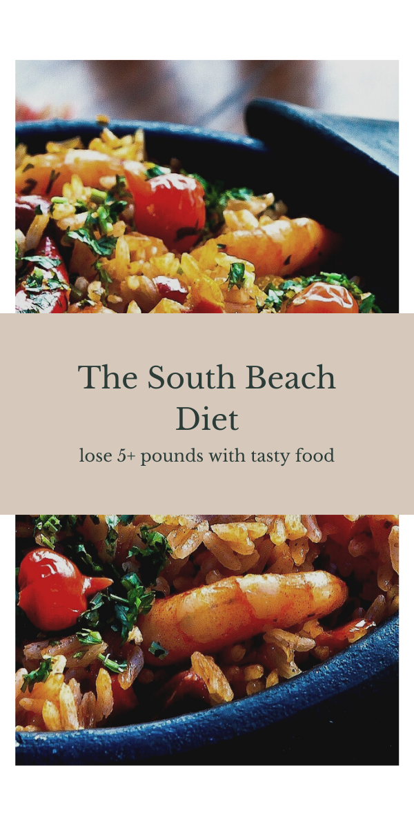 South beach diet phase 1 guidelines #southbeachdietphase1