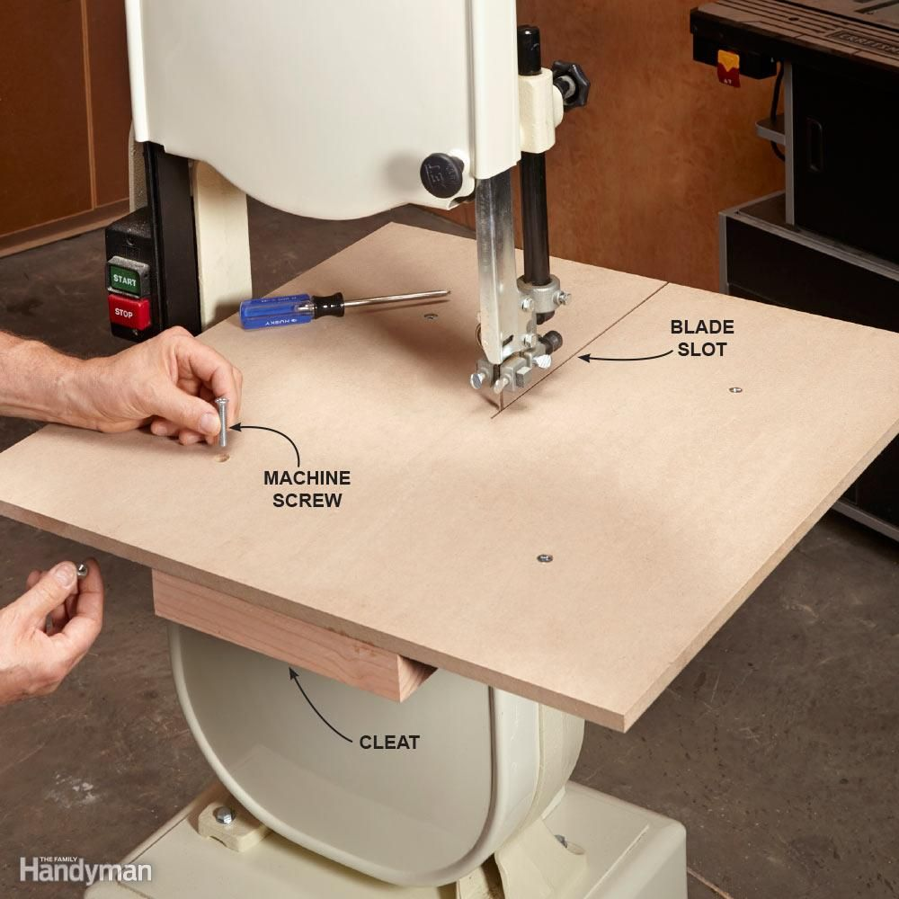 How to use a bandsaw essential bandsaw tips tricks woodworking how to use a bandsaw essential bandsaw tips tricks greentooth Choice Image