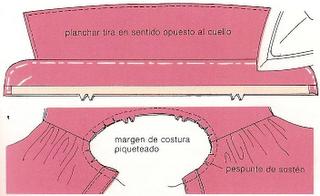 Confección del cuello camisero con tira   El costurero de Stella