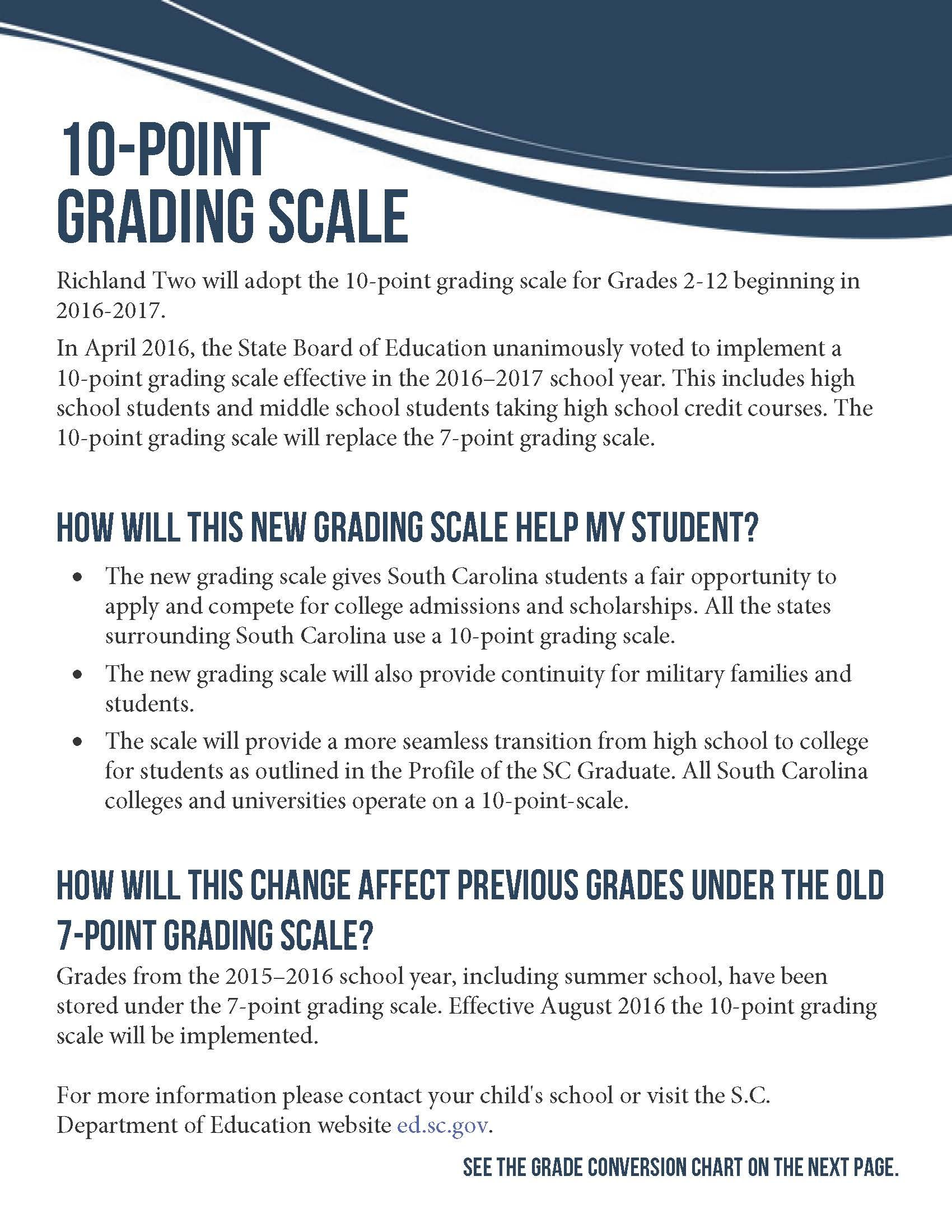 Details on the new 10-point grading scale | You Should Know ...
