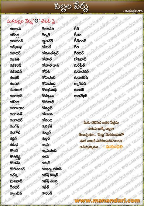A Letter Names For Boy In Telugu