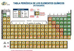 Tabla peridica grande nuevo pinterest tabla peridica grande didacticos material para papelerias distribuidores raf urtaz Images