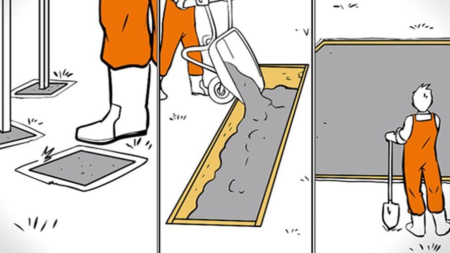 Fundament Erstellen Anleitung In 7 Schritten Obi Streifenfundament Fundament Gartenhaus Selber Bauen