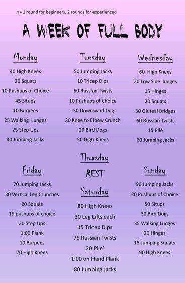 Week Workout Weekworkout A Of Full Body
