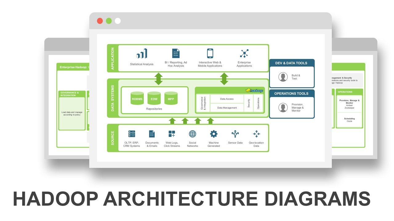 Hadoop Architecture PowerPoint Diagram   PPT   Diagram