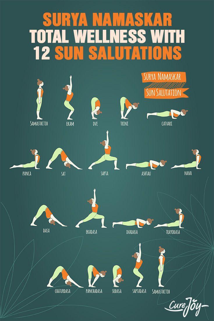 Surya Namaskar Total Wellness With 12 Sun Salutations Surya Namaskar Sun Salutation Yoga