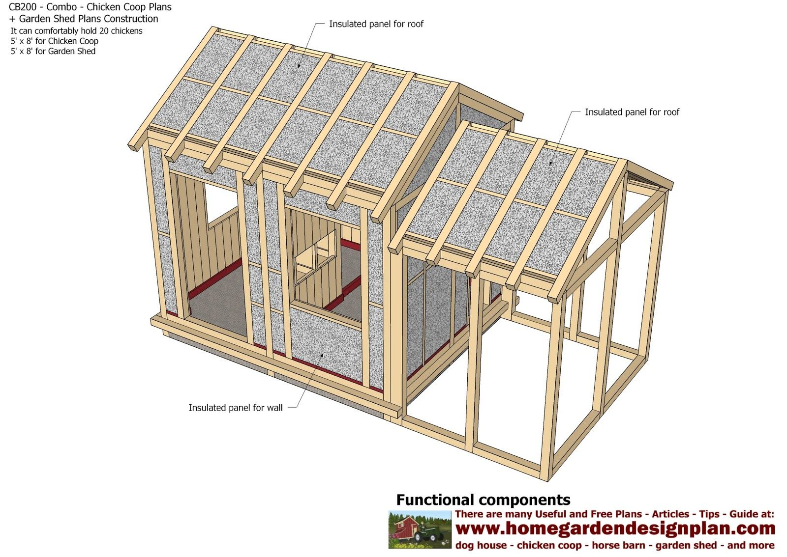 CB200 - Combo Plans - Chicken Coop Plans Construction ...