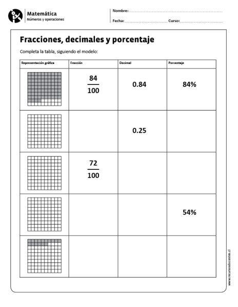 Fracciones, decimales y porcentaje | Sexto | Pinterest | Fracciones ...