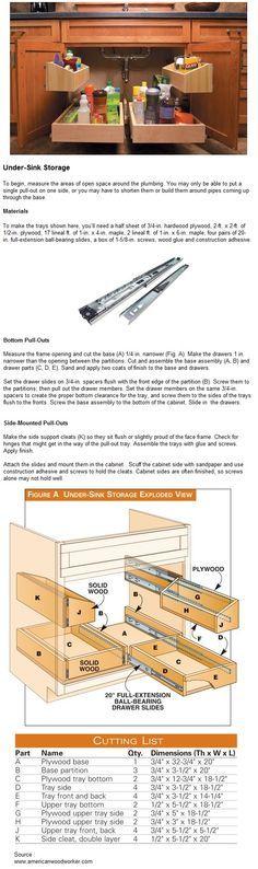 Under-Sink Storage Project Woodworking Ideas Pinterest Sinks
