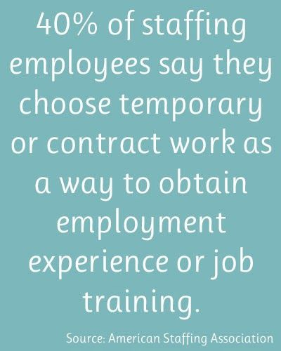 Of Staffing Employees Say They Choose Temporary Or Contract