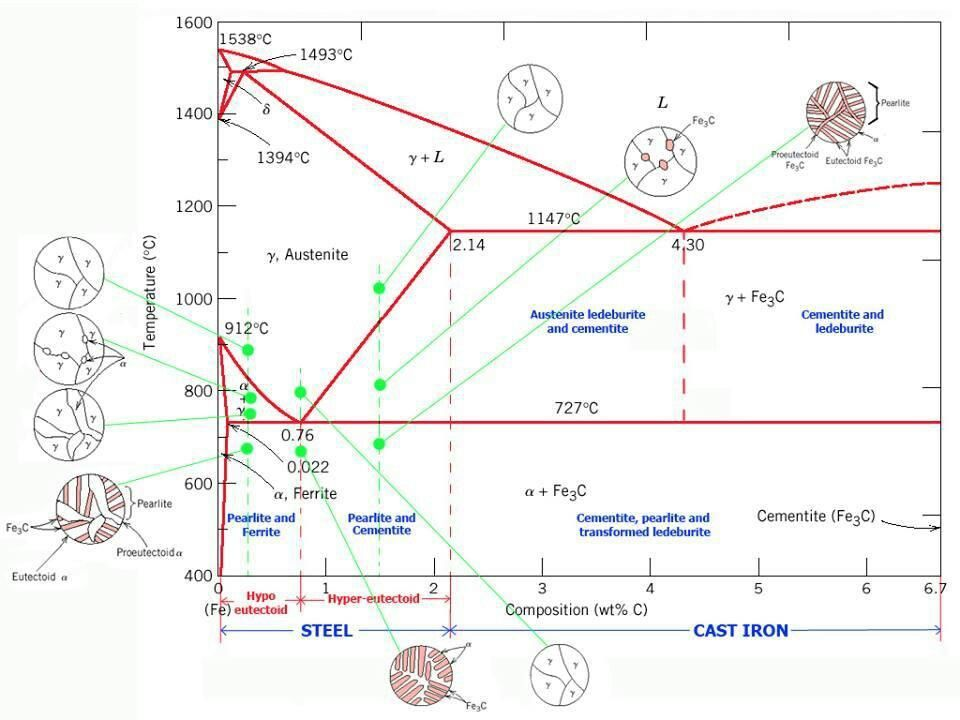 Pin by Ching S on ME Refreshers | Diagram, Mechanical