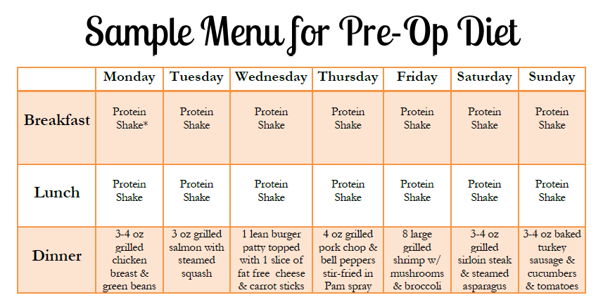 Mayo clinic gastric sleeve meal plan for weight loss surgery also south rh pinterest