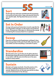 Image Result For 5s Principles Of Housekeeping Business Process Management Visual Management Management Infographic
