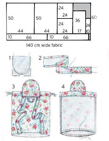 Print How To Sew A Simple Backpack Free Sewing Patterns By Shari