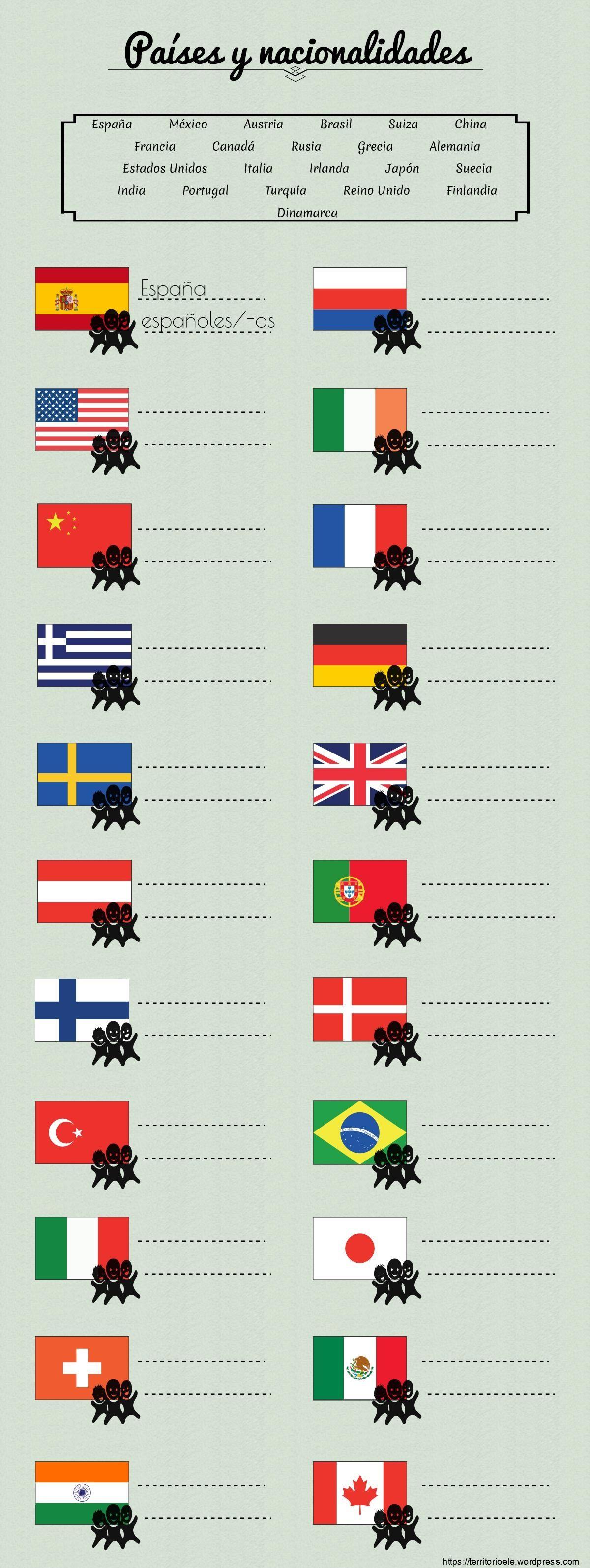 12 Ideas De Países Y Nacionalidades Nacionalidades Paises Español