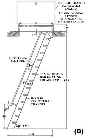 how to set ladder on stairs