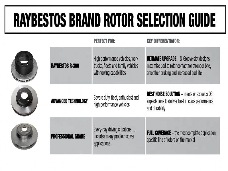 Much More Raybestos Parts Catalog Graphics