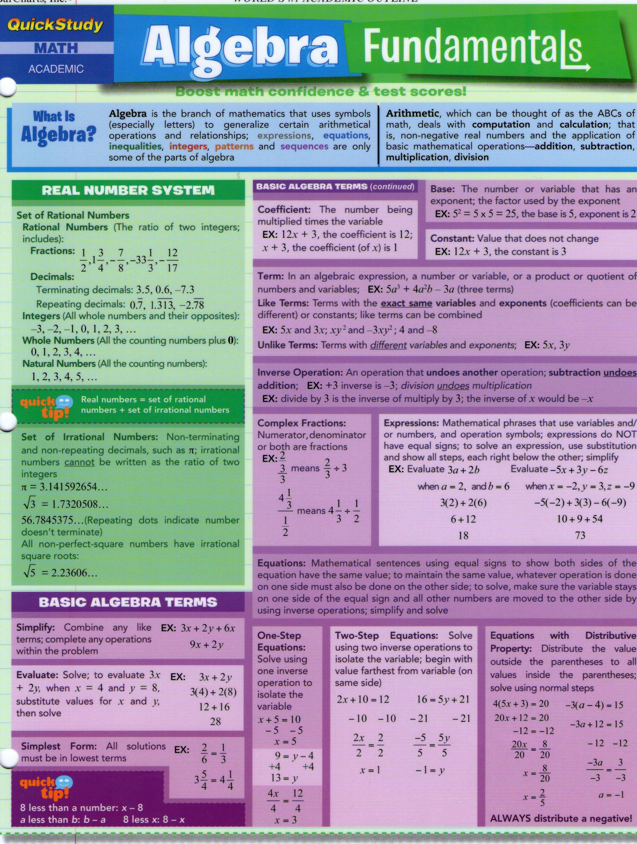 Algebra Fundamentals 1