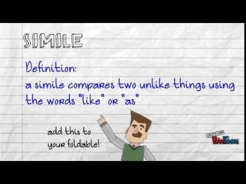 9 Figurative Language Similes Idioms Personification L5ab