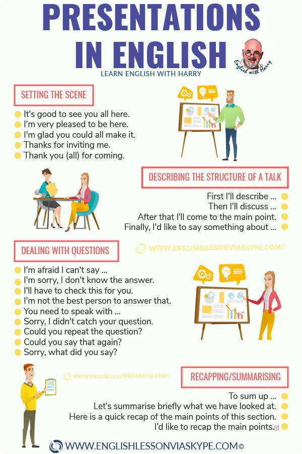 21 Best Presentation Sentences/starting words in English