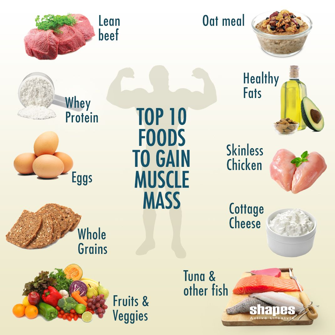 Top 10 Foods To Gain Muscle Mass Food To Gain Muscle