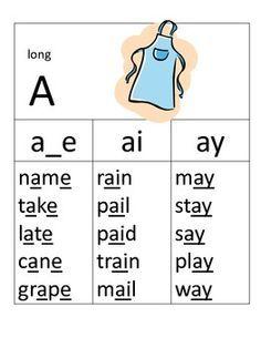 Resultado De Imagen Para Spelling Patterns In English Con Imagenes Ensenar A Leer Ingles Para Preescolar Vocabulario En Ingles