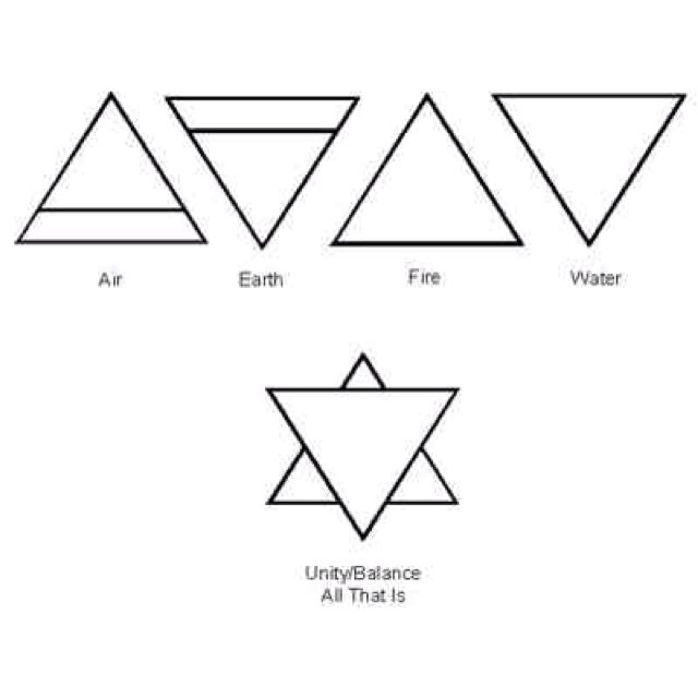 elements magic element symbols triangle tattoos triangle tattoo meaning