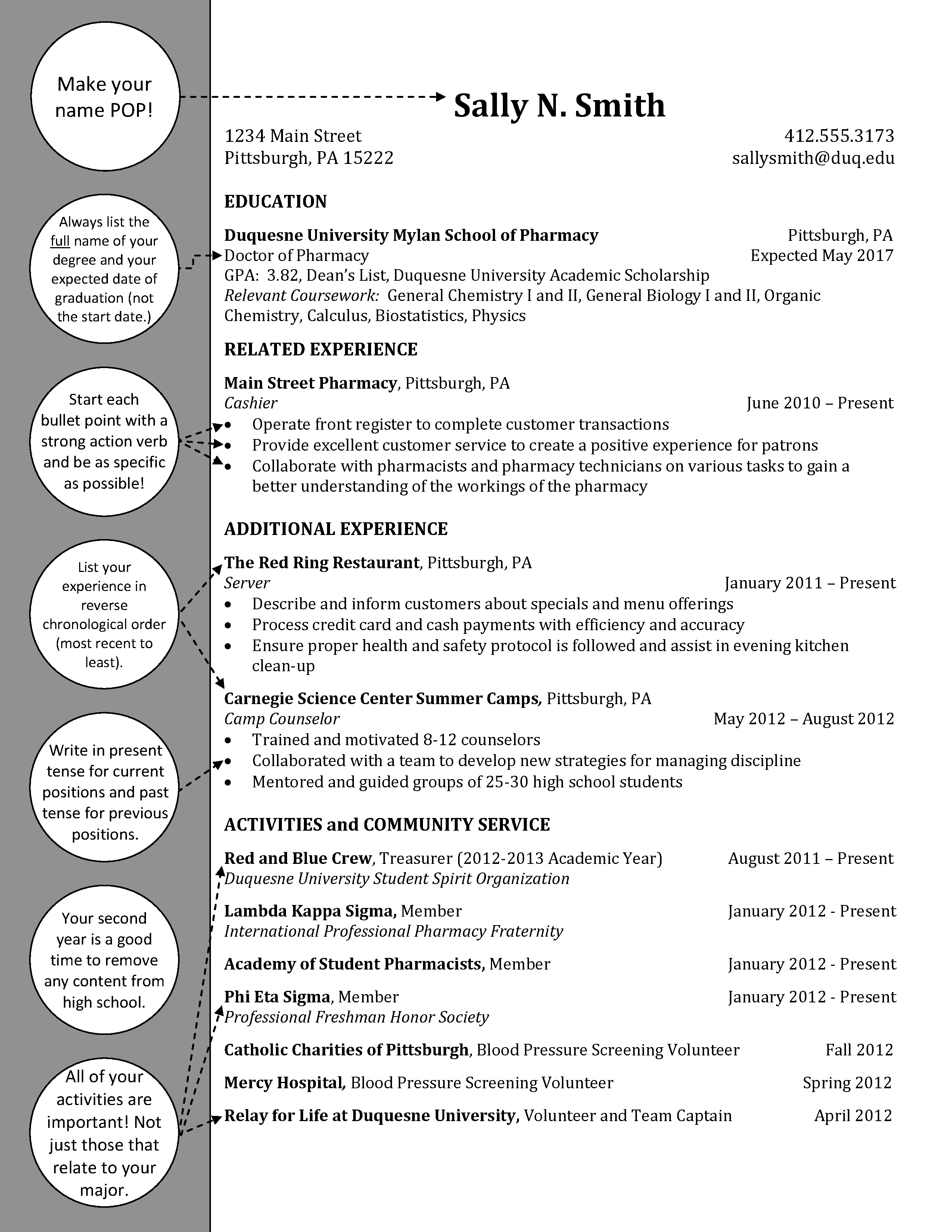 Pharmacy Underclass Resume  Duquesne Resume  Cover Letter