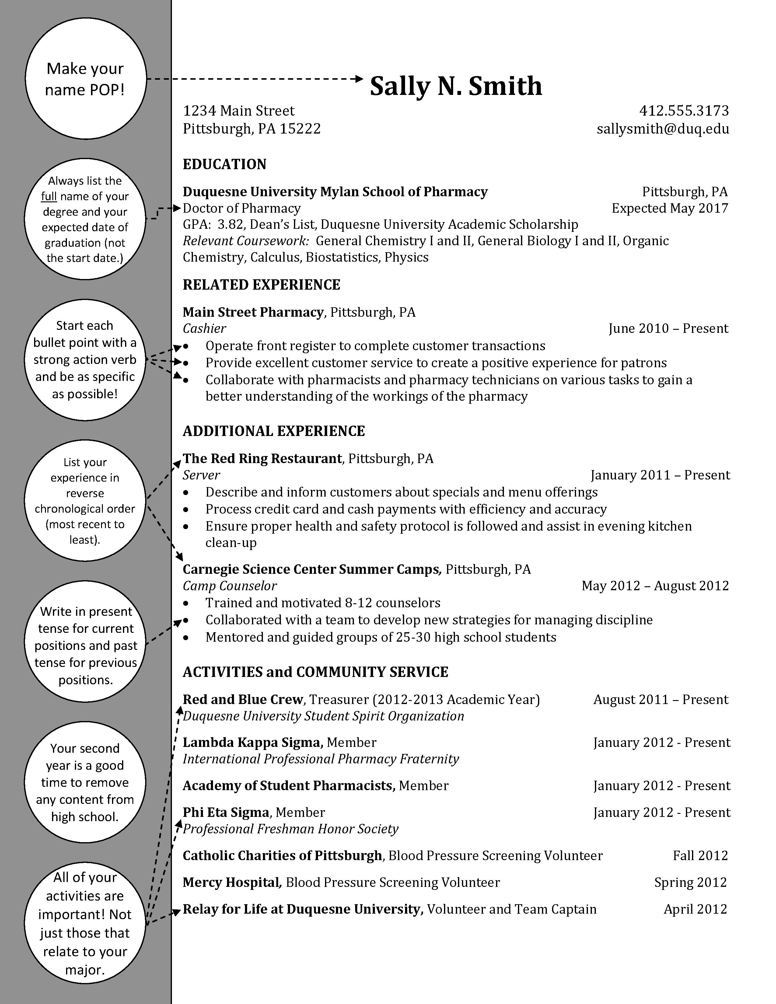 Pharmacy Underclass Resume Cover letter for resume
