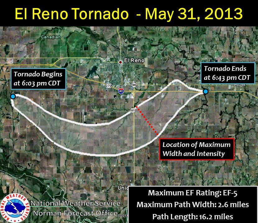 El Reno Tornado Had Rare Anticyclonic Companion
