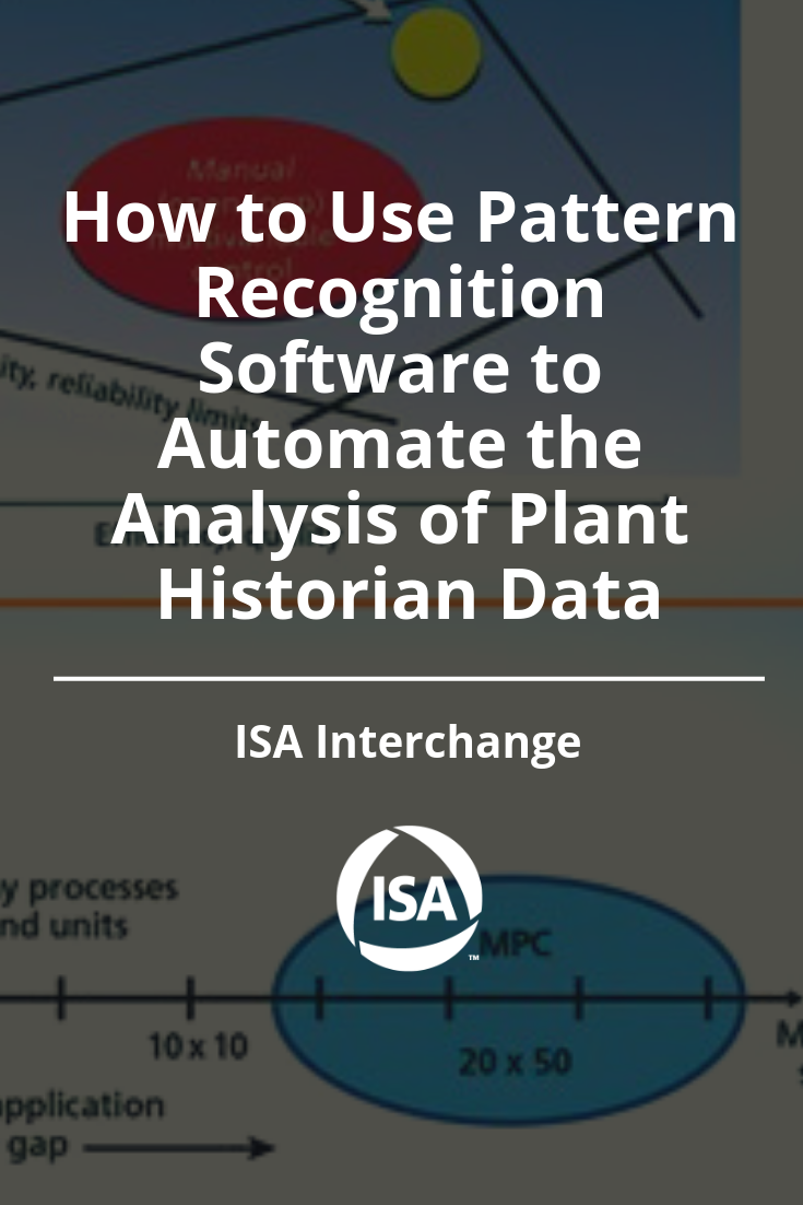 How To Use Pattern Recognition Software To Automate The Analysis
