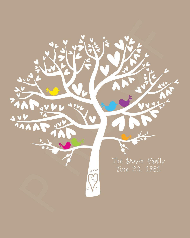 Love Bird Silhouette Bing Images Family tree print