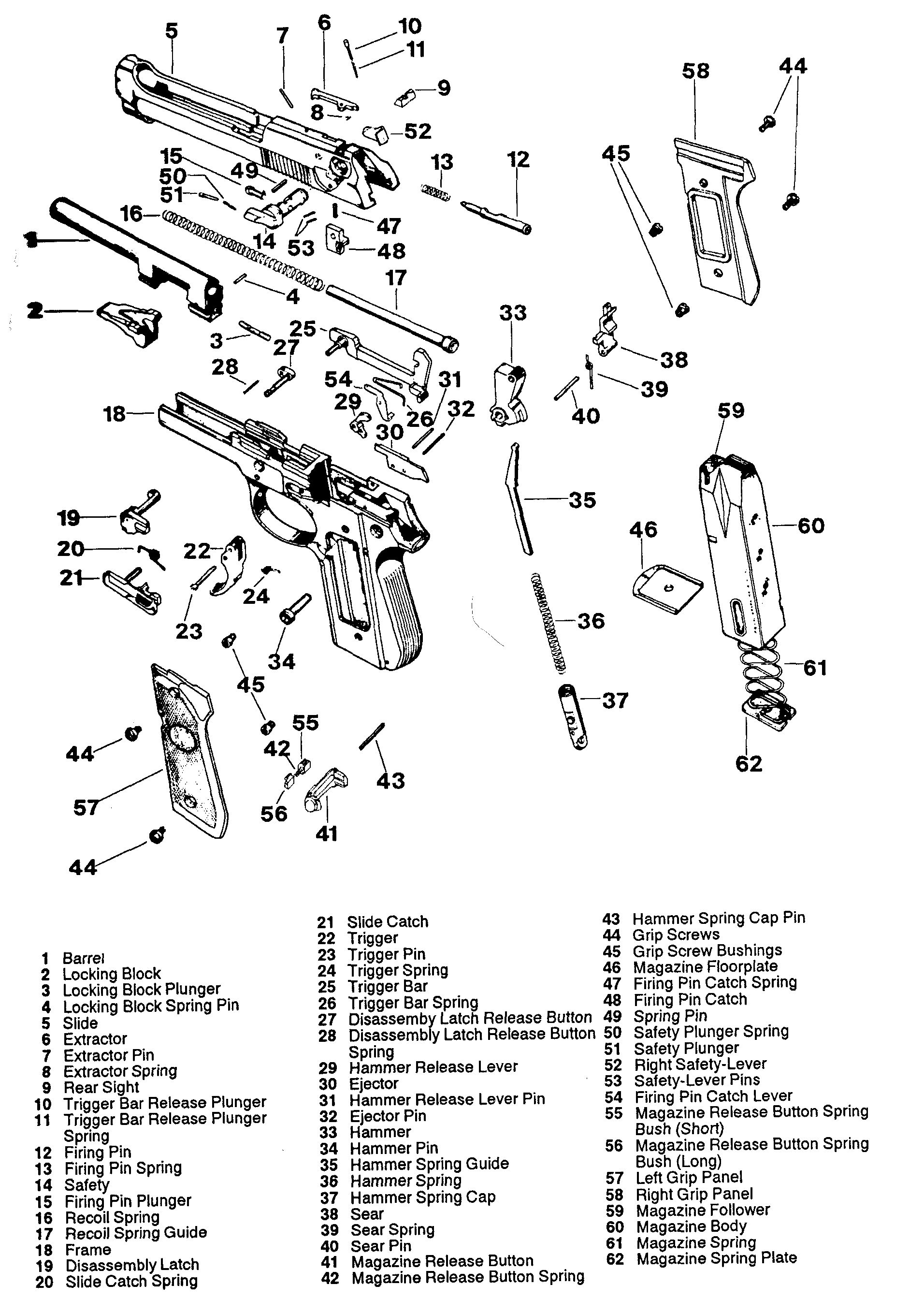 Beretta 92FS exploded view | Firearms | Guns, Beretta 92