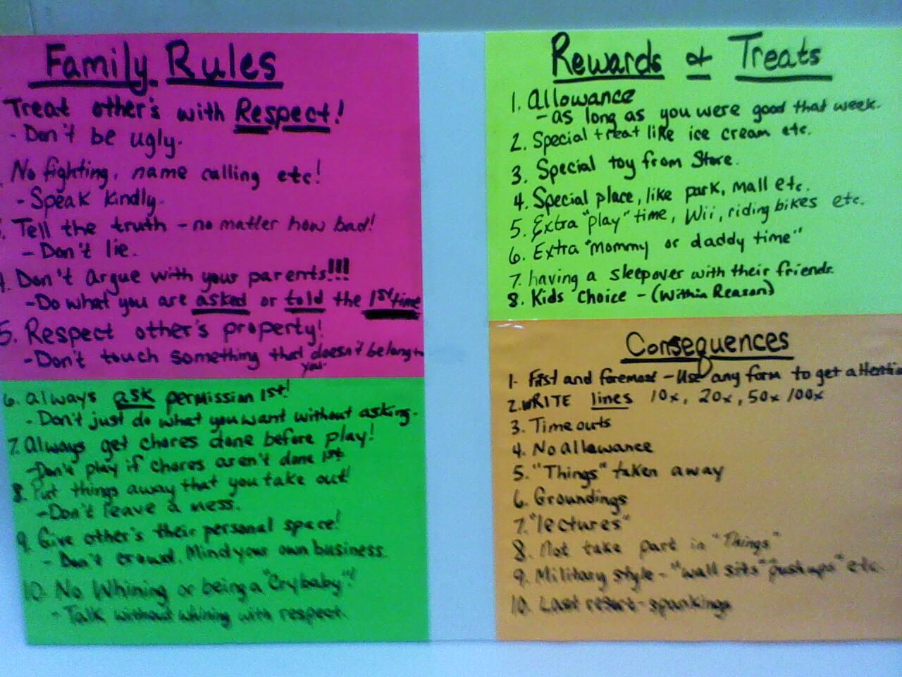 This Is A Family Rule Chart With Rewards And Consequences
