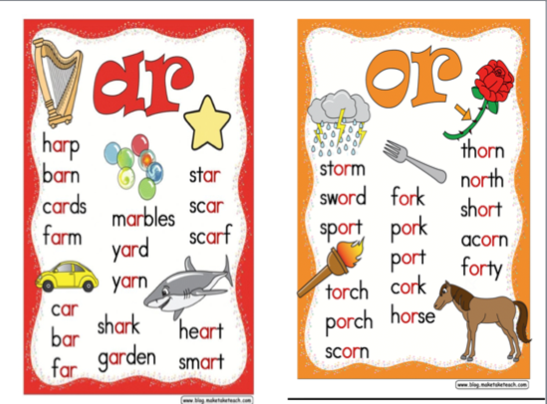 This Chart Could Be Used As An Anchor Chart To Discriminate Between Words That Are Spelled With