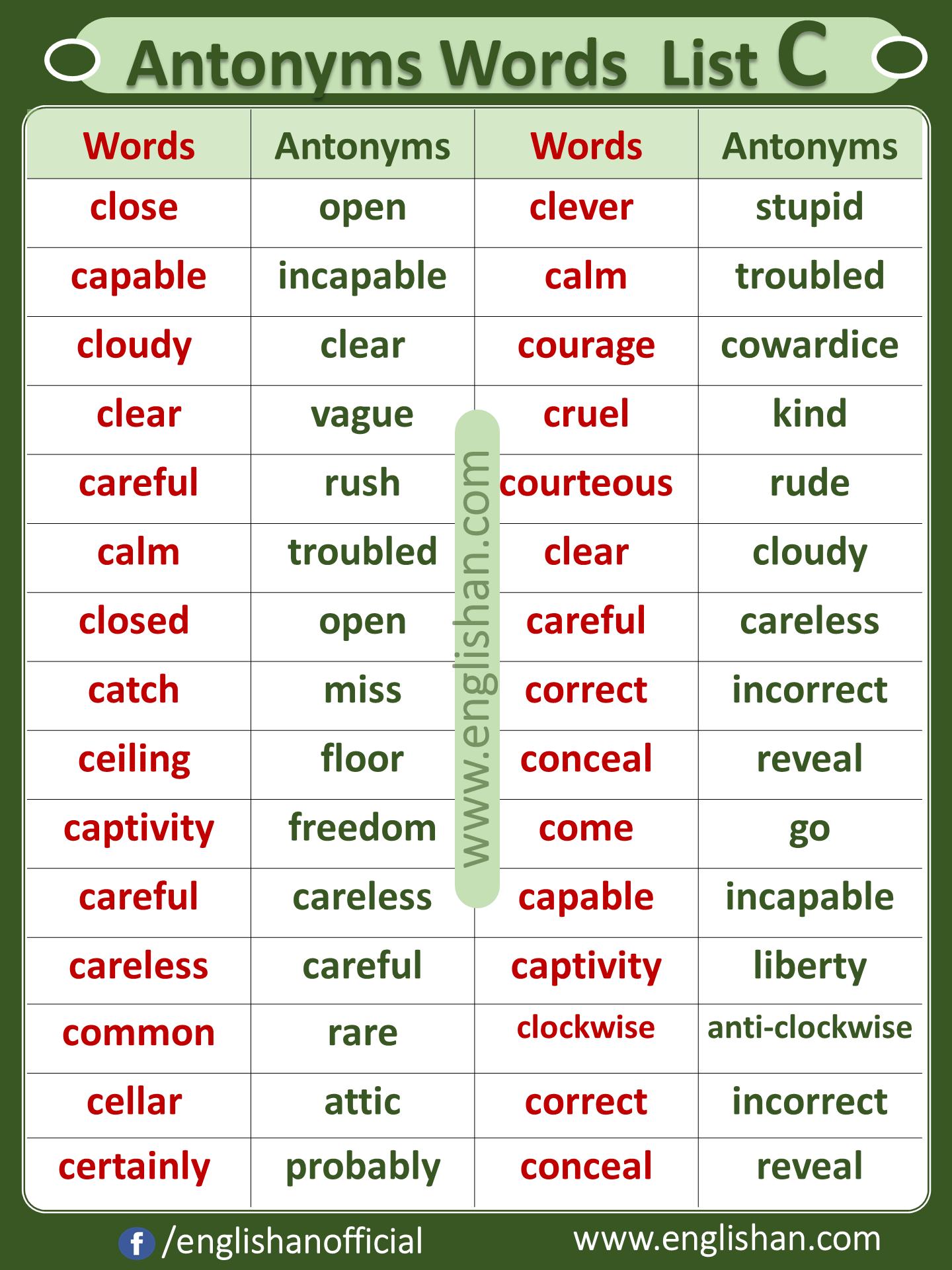 Opposite List Antonym Words List A To Z Pdf In 2020 Antonyms Words List Word List Opposite Words