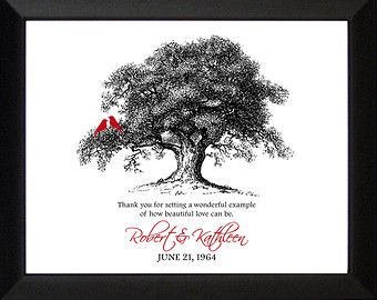 Anniversary Gift for Parents - 20th 30th 40th 50th Wedding ...