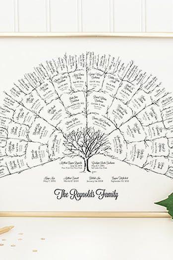 10 Non Tacky Family Reunion Gift Ideas Family Reunion Gifts