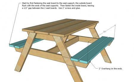 Preschool Picnic Table Kids Picnic Table Picnic Table Plans Picnic Table