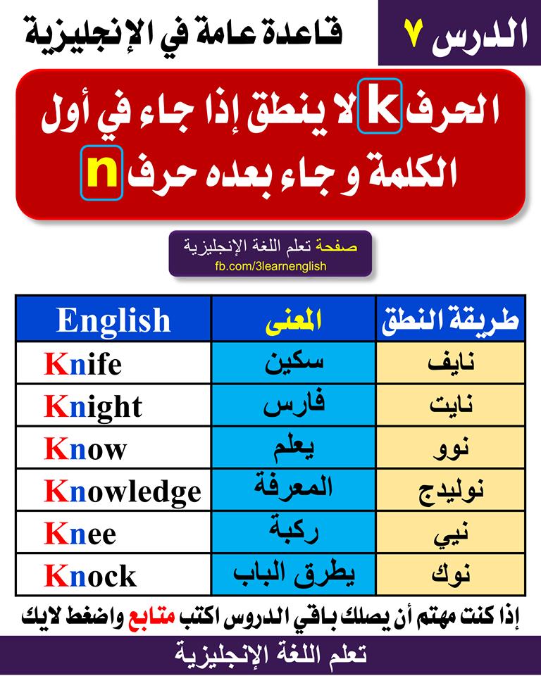 قواعد النطق English Language Learning Grammar Learn English Vocabulary English Language Course