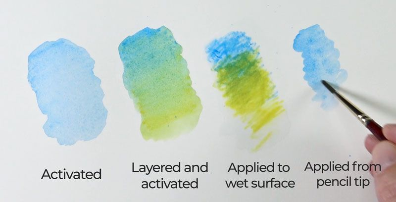 Ecoline Brush Pens And Inks Use The Same Rewettable Fluid